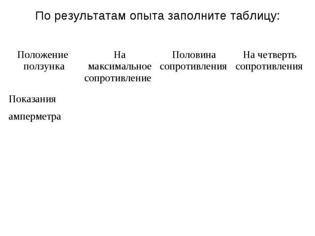 По результатам опыта заполните таблицу: Положение ползункаНа максимальное с...