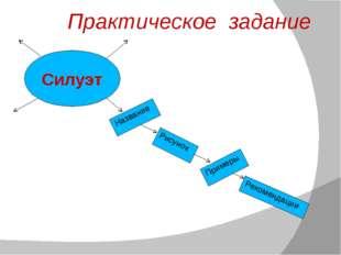 Практическое задание Определить, какая геометрическая фигура соответствует д