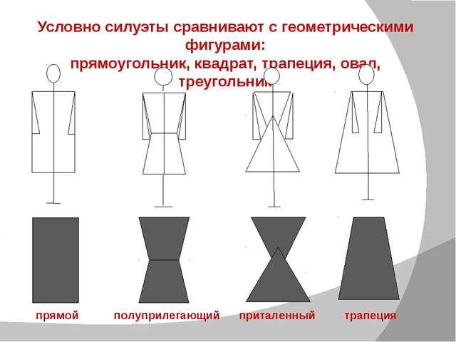 Условно силуэты сравнивают с геометрическими фигурами: прямоугольник, квадрат...