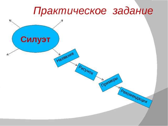 Практическое задание Определить, какая геометрическая фигура соответствует д...