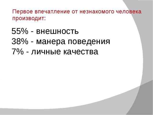 55% - внешность 38% - манера поведения 7% - личные качества Первое впечатлени...