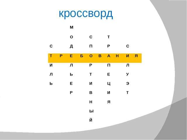 кроссворд М ОСТ СДПРС ТРЕБОВАНИЯ ИЛРПЛ ЛЬ...