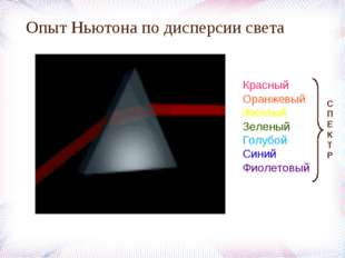 Опыт Ньютона по дисперсии света С П Е К Т Р Красный Оранжевый Желтый Зеленый