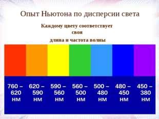 Опыт Ньютона по дисперсии света Каждому цвету соответствует своя длина и част