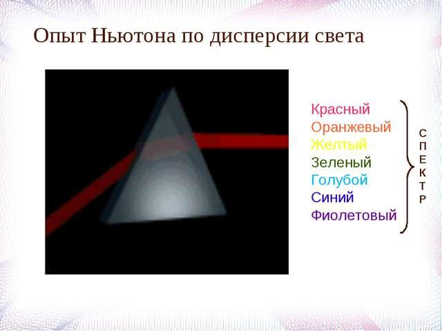Опыт Ньютона по дисперсии света С П Е К Т Р Красный Оранжевый Желтый Зеленый...