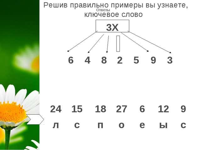 3Х Решив правильно примеры вы узнаете, ключевое слово  Ответы 6482593...