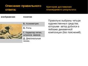 автор: Старцева Марина Сергеевна Описание правильного ответа: Критерии достиж