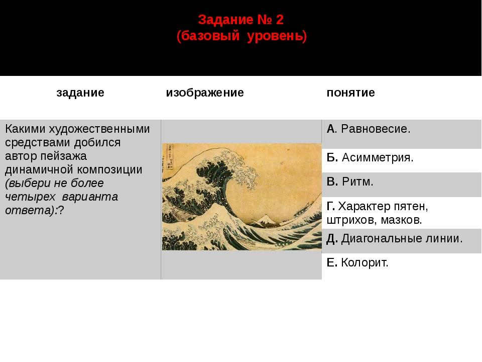 Задание № 2 (базовый уровень) автор: Старцева Марина Сергеевна задание изобра...