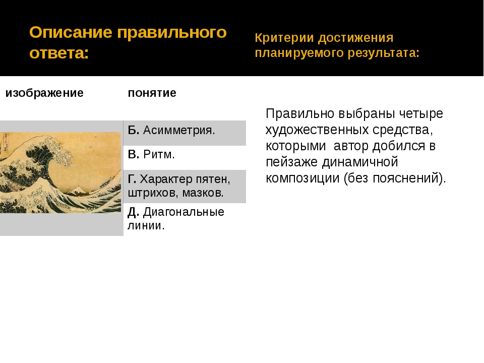 автор: Старцева Марина Сергеевна Описание правильного ответа: Критерии достиж...