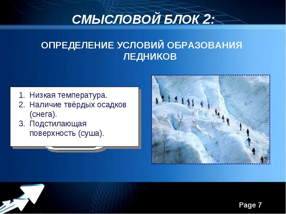 СМЫСЛОВОЙ БЛОК 2: ОПРЕДЕЛЕНИЕ УСЛОВИЙ ОБРАЗОВАНИЯ ЛЕДНИКОВ Решение проблемы:...