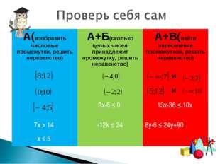 А(изобразить числовые промежутки, решить неравенство)А+Б(сколько целых чисел