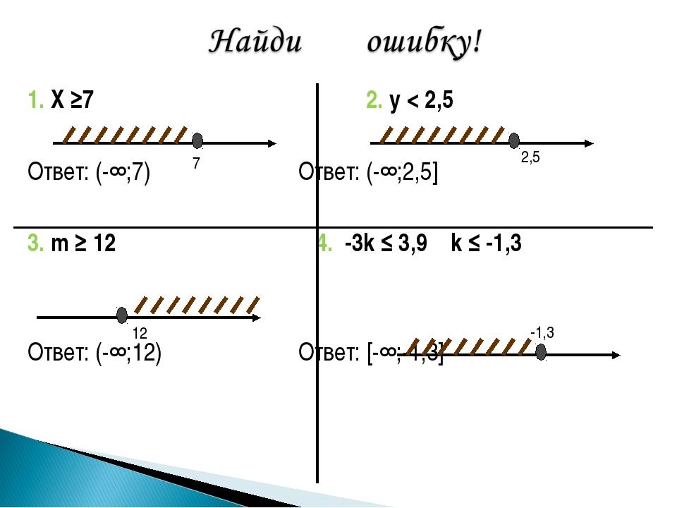 1. Х ≥72. y < 2,5 Ответ: (-∞;7)Ответ: (-∞;2,5] 3. m ≥ 12 4. -3k ≤...