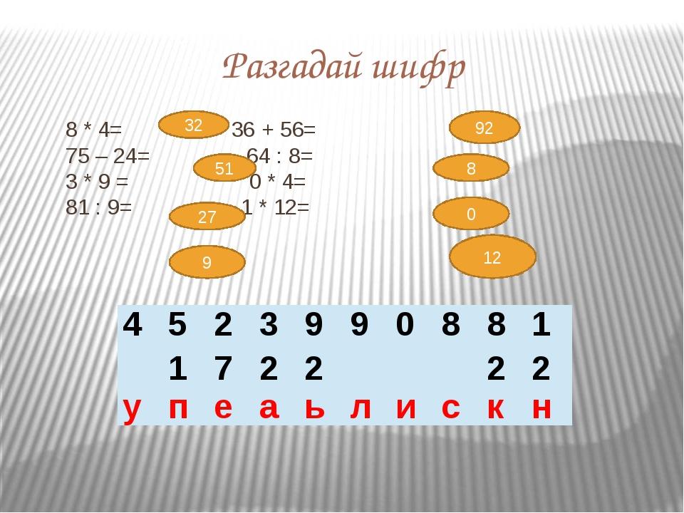 32 8 * 4= 36 + 56= 75 – 24= 64 : 8= 3 * 9 = 0 * 4= 81 : 9= 1 * 12= Разгадай ш...