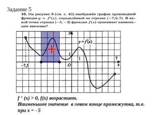 f ' (x) > 0, f(x) возрастает. Наименьшее значение в левом конце промежутка, т