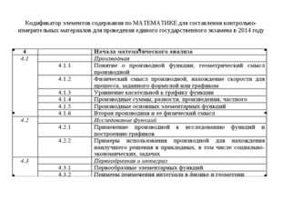 Кодификатор элементов содержания по МАТЕМАТИКЕ для составления контрольно-изм