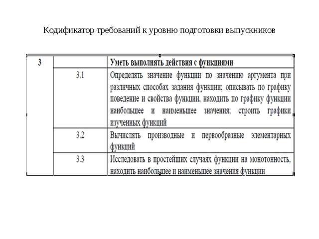 Кодификатор требований к уровню подготовки выпускников