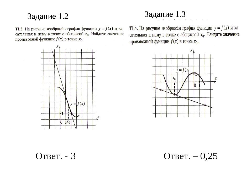 Задание 1.2 Задание 1.3 Ответ. - 3 Ответ. – 0,25