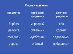 Слова - названия предметов признаков предметов действий предметов берёза моро