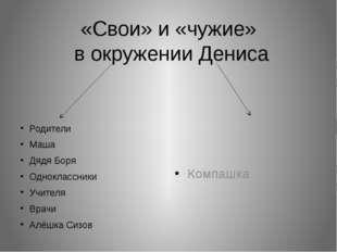 «Свои» и «чужие» в окружении Дениса Родители Маша Дядя Боря Одноклассники Учи
