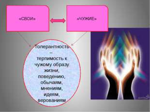 Толерантность – терпимость к чужому образу жизни, поведению, обычаям, мнения