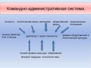 Командно-административная система уровень общественной и политической культур