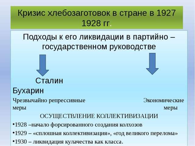 Кризис хлебозаготовок в стране в 1927 1928 гг. Подходы к его ликвидации в пар...