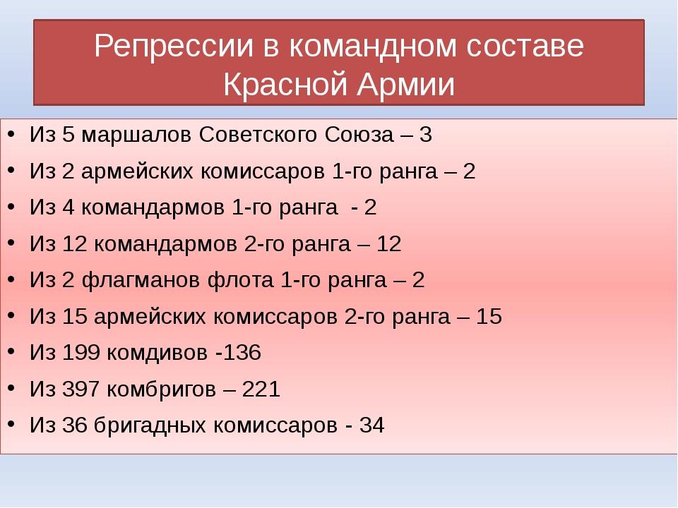Репрессии в командном составе Красной Армии Из 5 маршалов Советского Союза –...