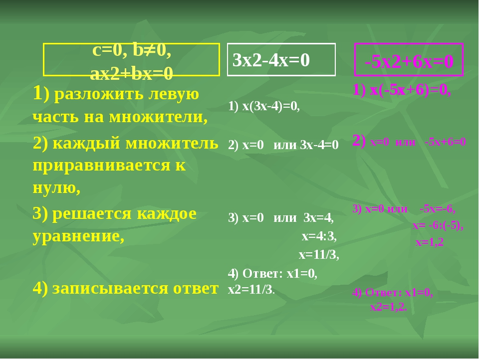 c=0, b0, ax2+bx=0 3x2-4x=0 -5х2+6х=0 1) разложить левую часть на множители,...