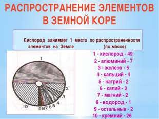 В 1774 г. А. Лавуазье доказал, что воздух – это смесь в основном двух газов
