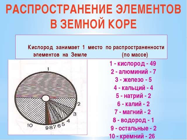 В 1774 г. А. Лавуазье доказал, что воздух – это смесь в основном двух газов...