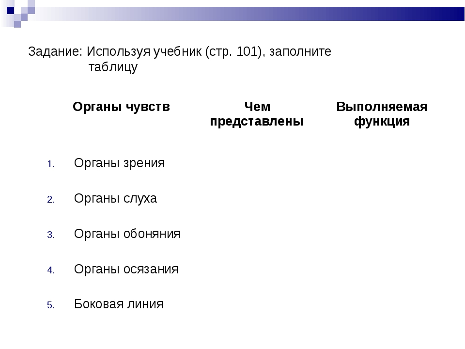 Задание: Используя учебник (стр. 101), заполните таблицу Органы чувствЧем пр...