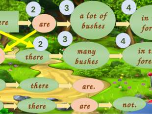 there There there are Are Yes, many bushes No, are. in the forest. a lot of b