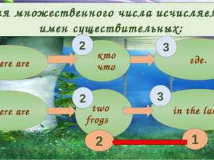 There are кто что где. There are two frogs in the lake. Для множественного чи