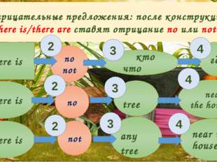 no not There is кто что где. There is There is no not tree any tree near the