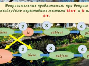 Вопросительные предложения: при вопросе необходимо переставить местами there