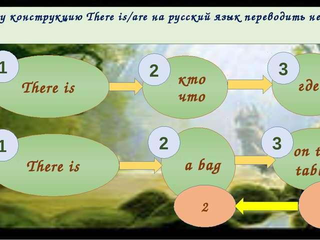 Саму конструкцию There is/are на русский язык переводить не надо. There is кт...