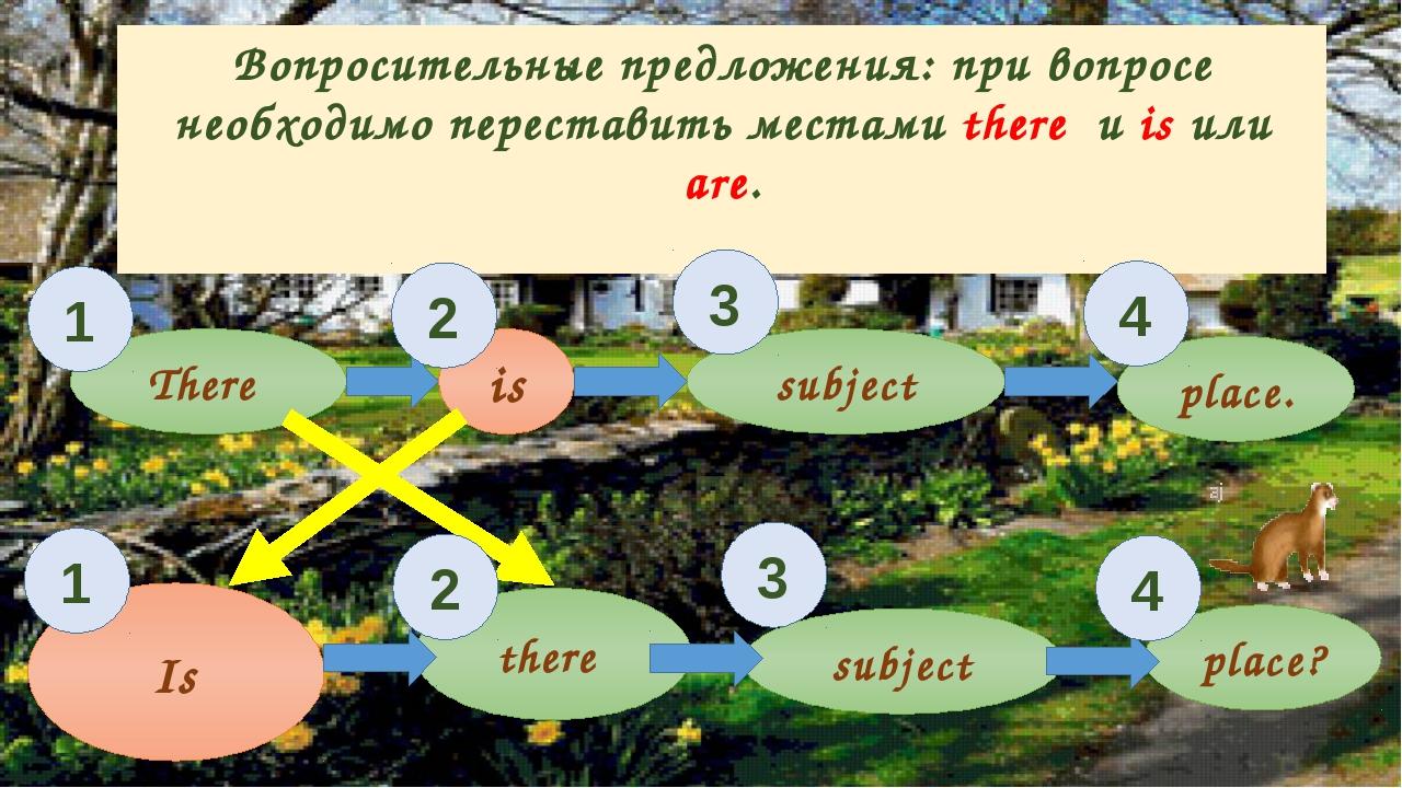 Вопросительные предложения: при вопросе необходимо переставить местами there...