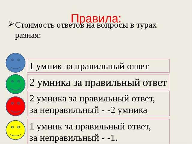Правила: Стоимость ответов на вопросы в турах разная: 2 умника за правильный...