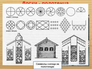 Доски - полотенца Доски - полотенца украшают спереди фронтон избы Символы сол