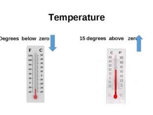 Temperature 33 Degrees below zero 15 degrees above zero