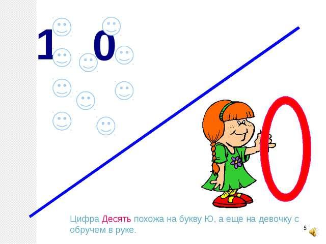 0 1 Цифра Десять похожа на букву Ю, а еще на девочку с обручем в руке. Ю