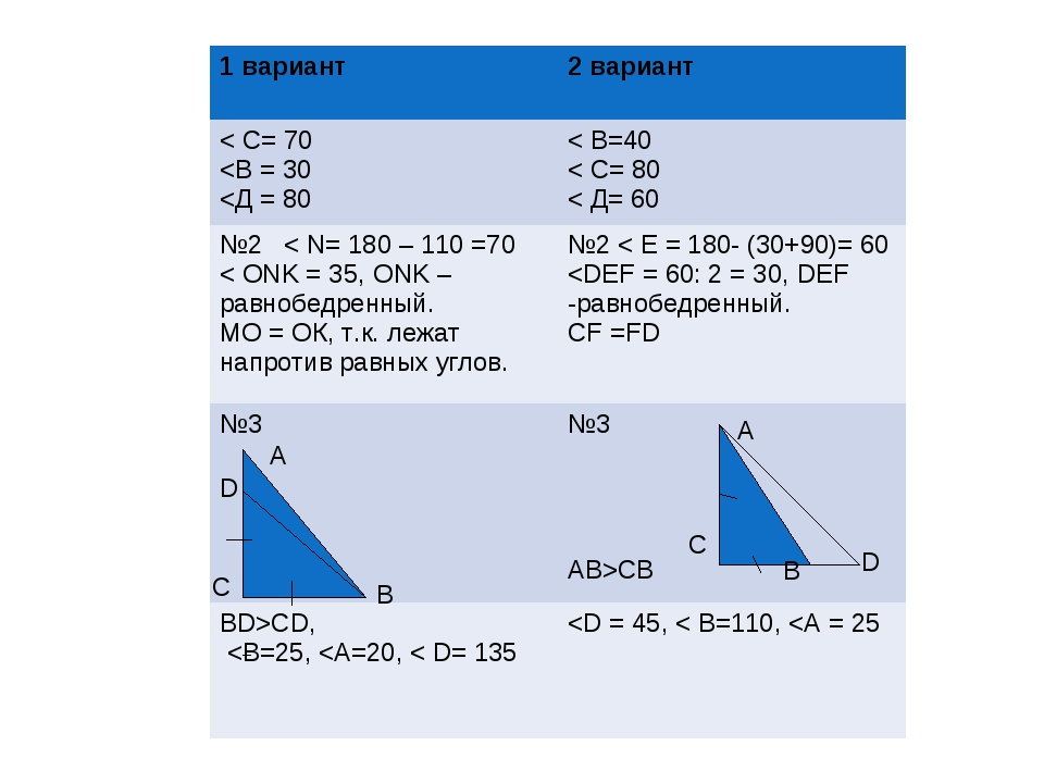 C B A D C B A D 1 вариант2 вариант < С= 70