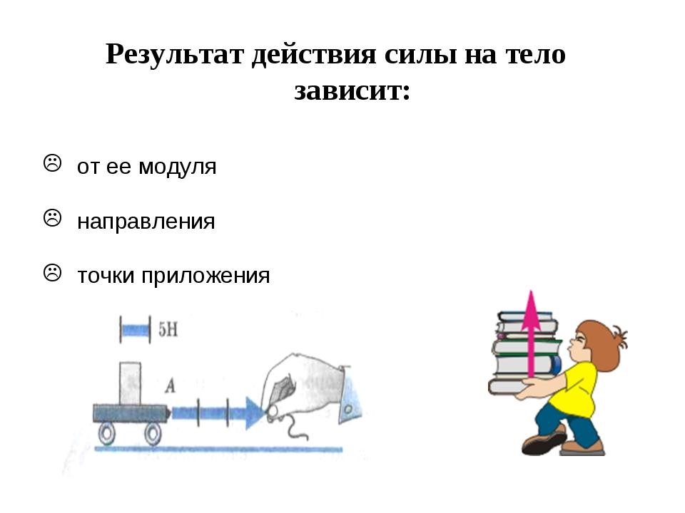 Результат действия силы на тело зависит: от ее модуля направления точки прило...