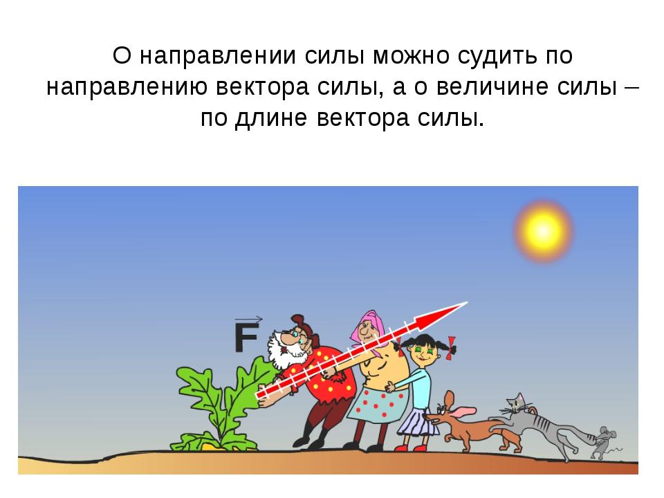 О направлении силы можно судить по направлению вектора силы, а о величине сил...