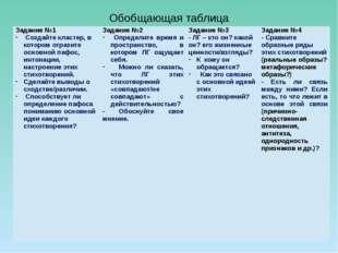 Обобщающая таблица Задание №1 Создайтекластер, в котором отразите основной па