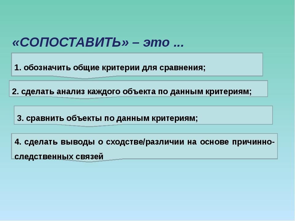 «СОПОСТАВИТЬ» – это ... 1. обозначить общие критерии для сравнения; 2. сделат...