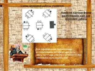 Для оформления презентации использованы интернет-ресурсы : diary.ru/~Teem-an
