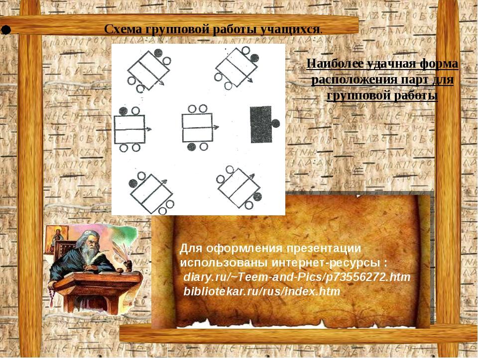 Для оформления презентации использованы интернет-ресурсы : diary.ru/~Teem-an...
