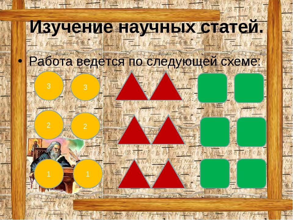 Изучение научных статей. Работа ведется по следующей схеме: 3 3 2 2 1 1