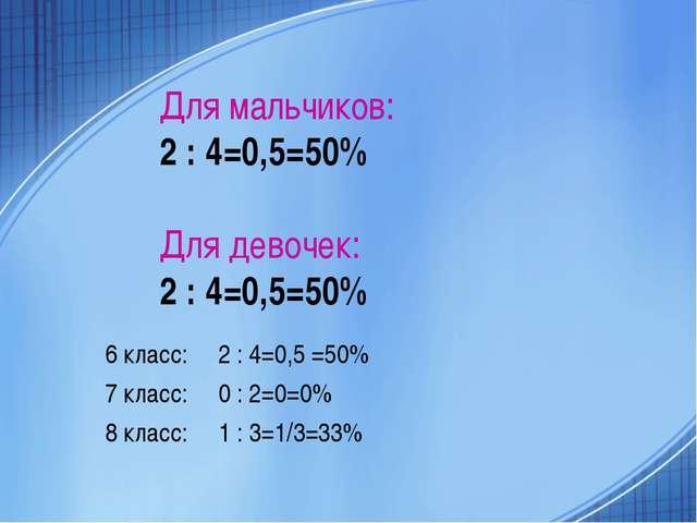 Для мальчиков: 2 : 4=0,5=50% Для девочек: 2 : 4=0,5=50% 6 класс: 2 : 4=0,5 =...